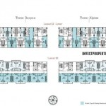 Tree Park City Tangerang SOHO Type B Floor Plan