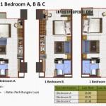 Tipe 1 Bedroom A, B, C