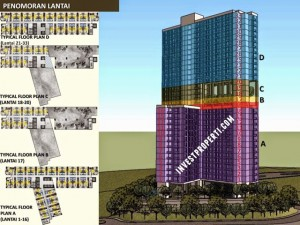 Silk Town Alam Sutera Floor Elevation