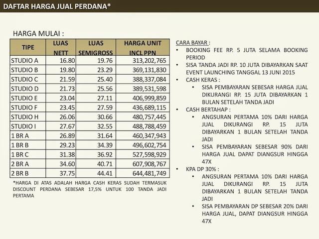 Silk Town Alam Sutera Price List