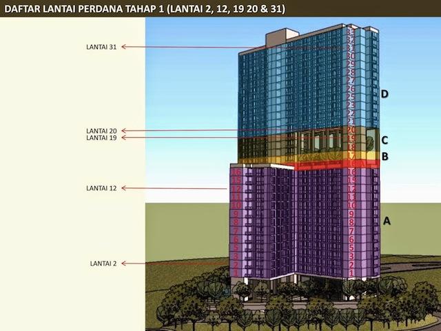 Silk Town Alam Sutera Tower Elevation