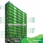 Emerald Bintaro Apartment Floors