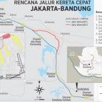 Rencana Jalur Kereta Cepat Jakarta Bandung