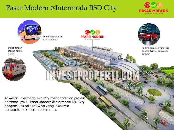 Pasar Modern Intermoda BSD