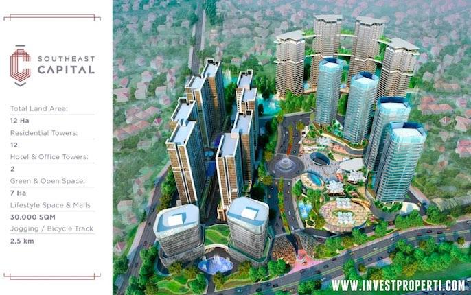 Southeast Capital Jakarta Master Plan