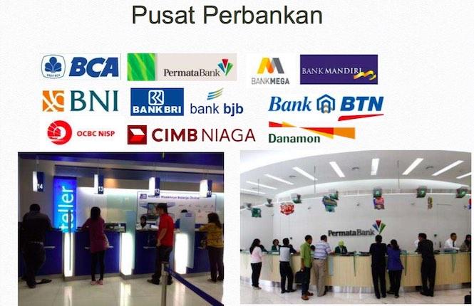 Perbankan CitraRaya