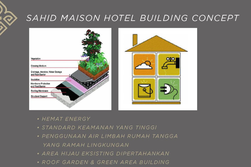 Sahid Maison Hotel Serpong Building