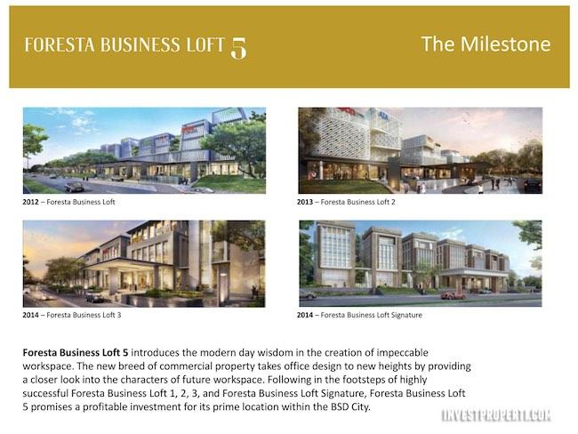 Foresta Business Loft Milestone