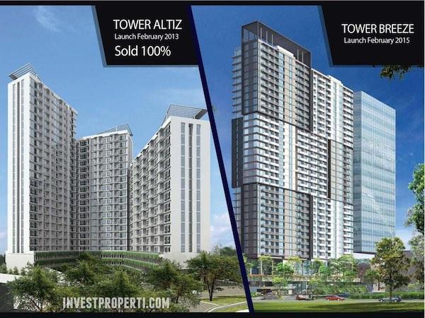 Tower Breeze Bintaro Plaza Residence