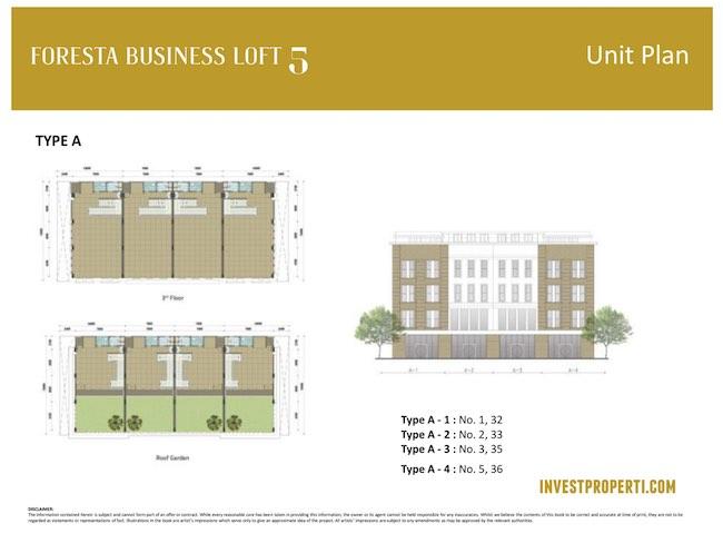 Unit Plan A