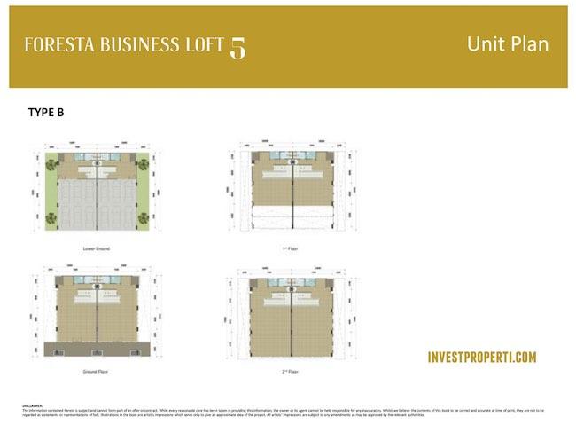 Unit Plan B