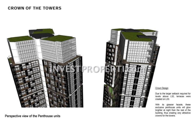 Cambio Lofts Alam Sutera Floor Plan Penthouse