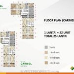 Floor Plan Tower Carmel