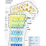 Penjualan Cluster Lakewood Tahap 1