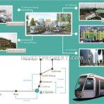 Akses Stasiun Cisauk - Serpong Garden Apartemen