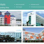 Fasilitas Hospital