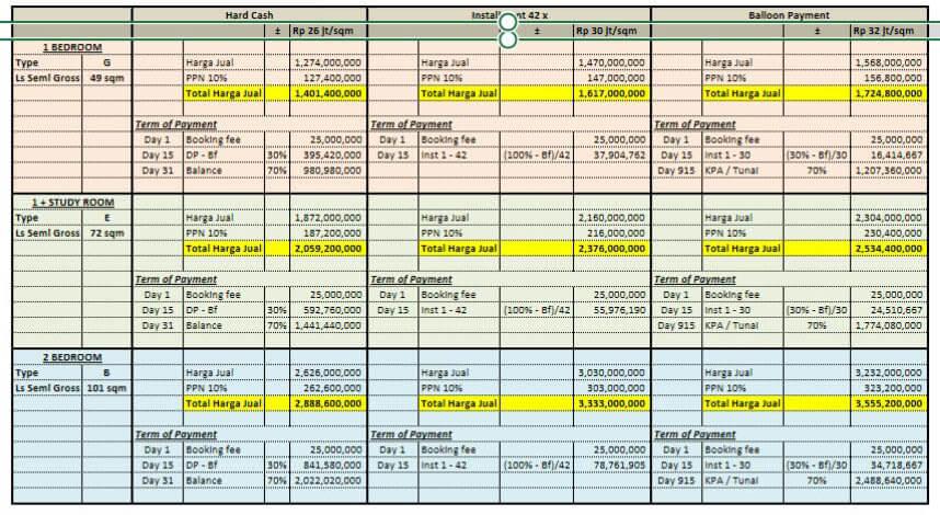 price list harga Southgate Simatupang