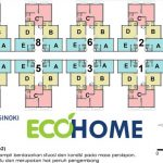 Site Plan EcoHome CitraRaya