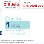 Tipe Studio A EcoHome Apartemen