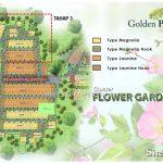 Tahap 3 Golden Park 2 Serpong