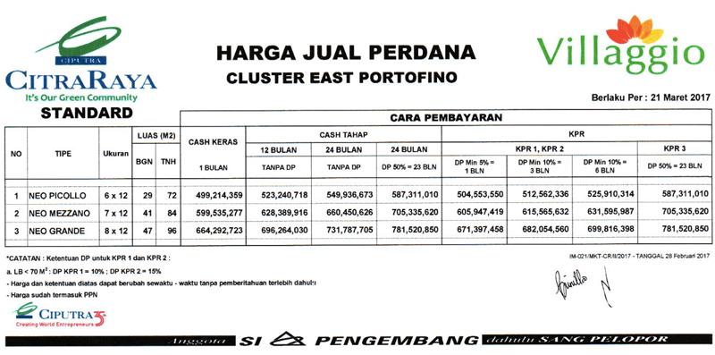 Price List Harga Jual Rumah Cluster Portofino Citra Raya