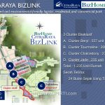 Master Plan Cluster Bizlink CitraRaya
