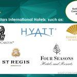 Meikarta 5 Star Hotels