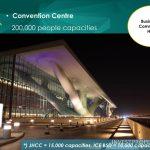 Meikarta Convention Centre