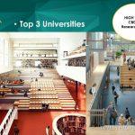 Meikarta Top 3 Universities