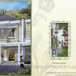 Tipe X Rumah Maxwell Serpong