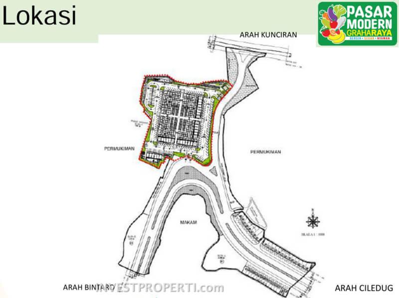 Lokasi Pasar Modern Graharaya