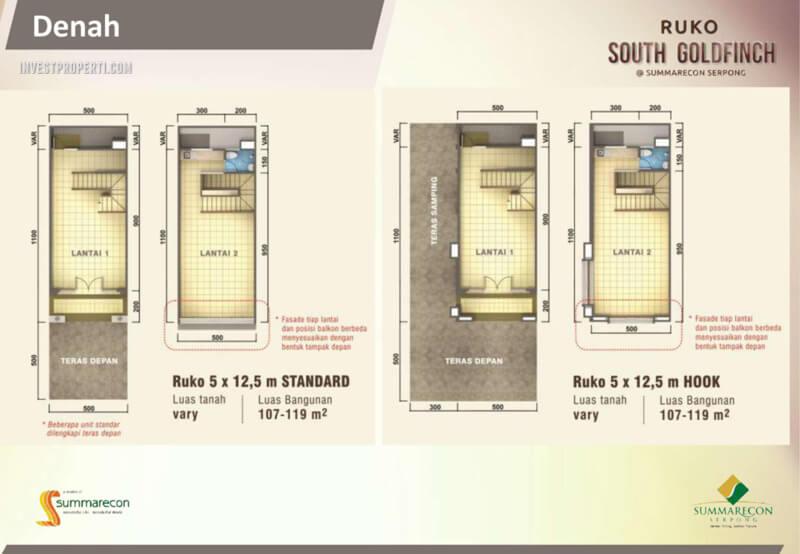 Denah Ruko South Goldfinch Summarecon Serpong