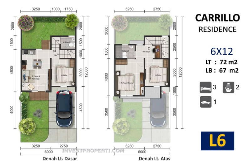 Denah Rumah Carrillo Residence Tipe L6x12