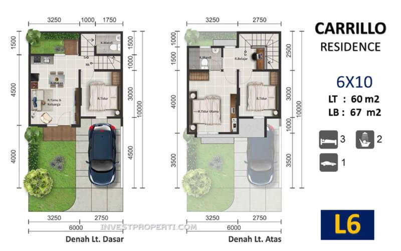 Denah Rumah Carrillo Residence Tipe L6x10