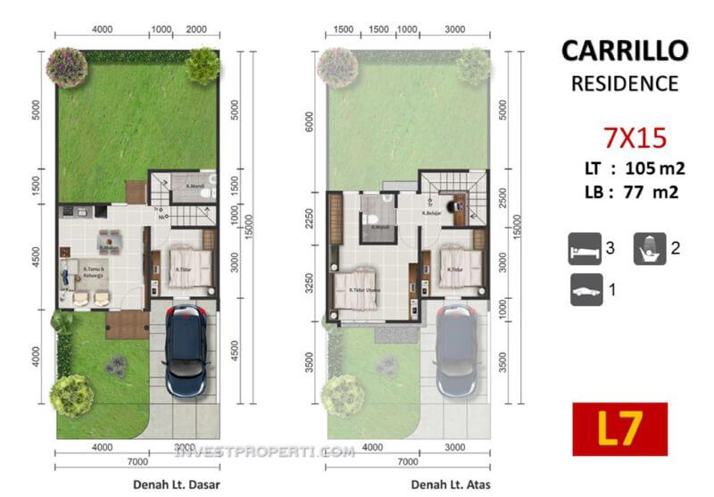 Denah Rumah Carrillo Residence Tipe L7