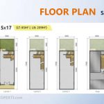 Floor Plan Ruko Summarecon Karawang