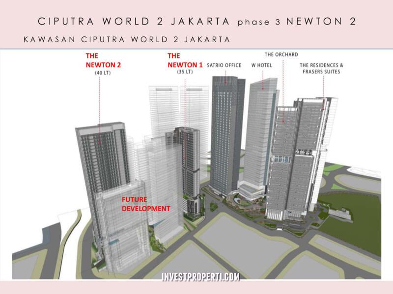 Ciputra World 2 Jakarta