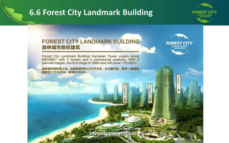 Forest City Johor Landmark Building