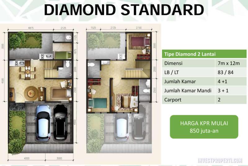 Denah Rumah Emerald Residence - Tipe Diamond