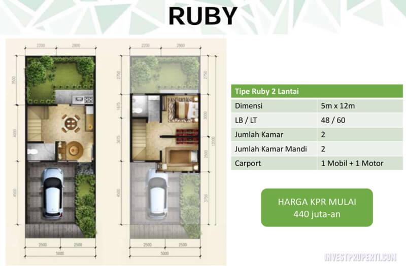 Denah Rumah Emerald Residence Tangerang - Tipe Rubby