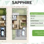 Denah Rumah Emerald Residence Tangerang - Tipe Sapphire