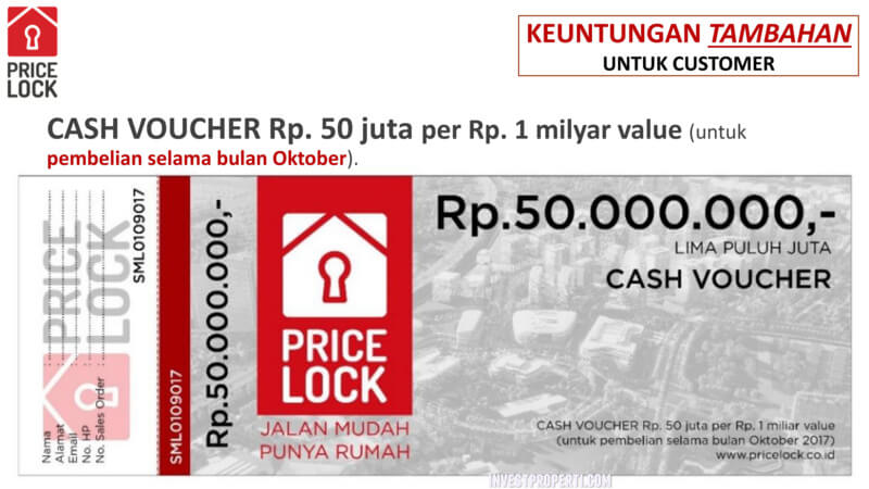 Cash Voucher Price Lock Sinarmas Land