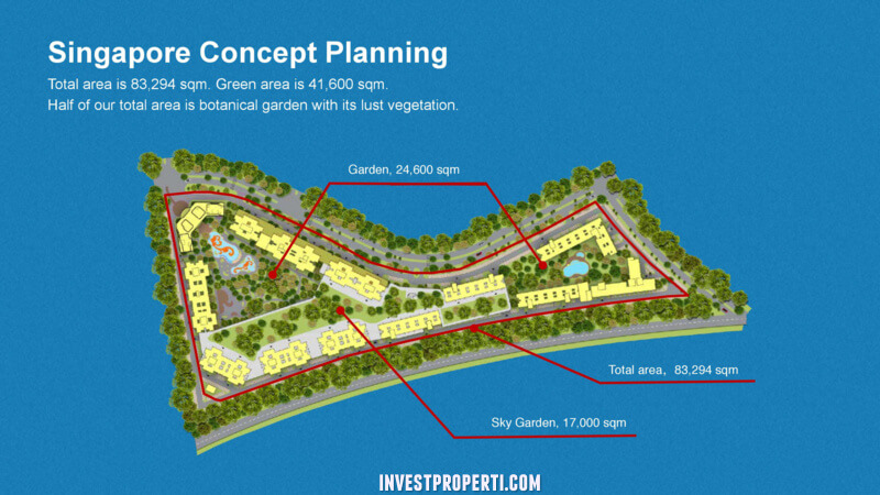 Country Garden BSD Master Plan