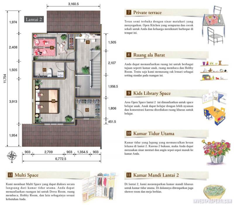 Denah Rumah Engawa - Sakura Regency 3