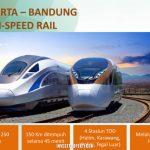 Jakart Bandung High Speed Rail