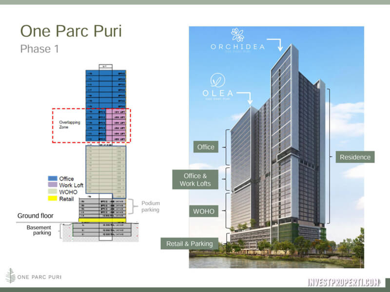 One Parc Puri Phase 1 Tower