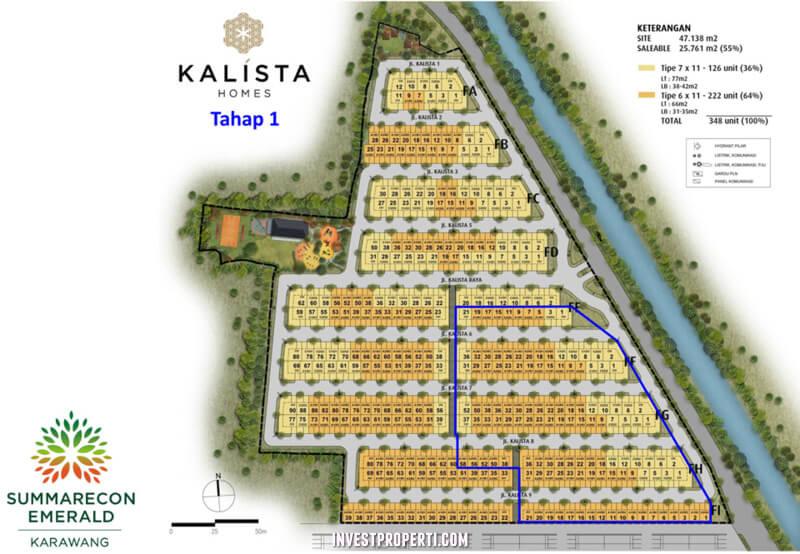 Penjualan Tahap 1 Rumah Kalista Homes