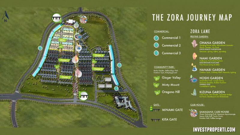 The Zora BSD Master Plan