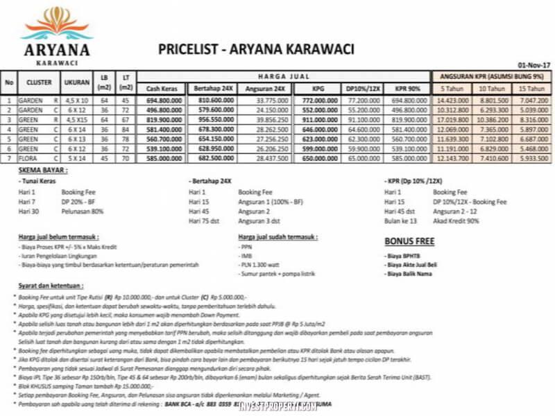 Price List Harga Rumah Aryana Karawaci