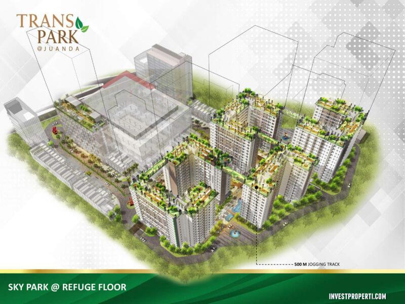 Sky Park Apartemen Trans Park Bekasi